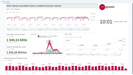 SAP Analytics Cloud : Analyse prédictive