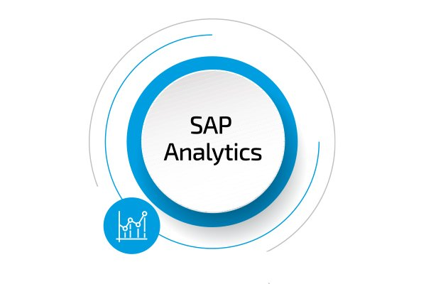 Solutions Business Intelligence SAP Analytics Cloud