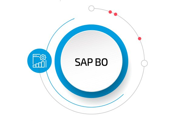 Solutions Business Intelligence SAP Business Objects