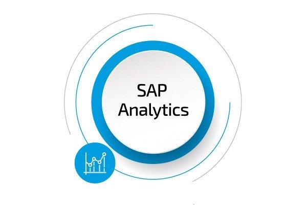 SAP Analytics Cloud Business Intelligence solutions